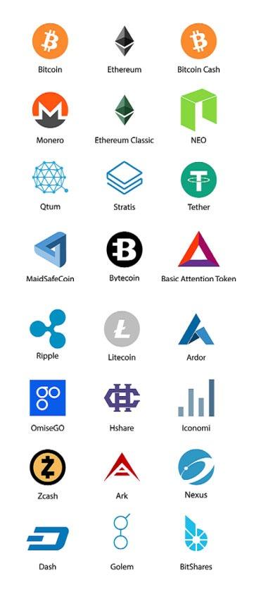 Digitale Währungen oder auch Kryptogeld